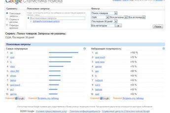 Получаем популярные запросы из Google Insights